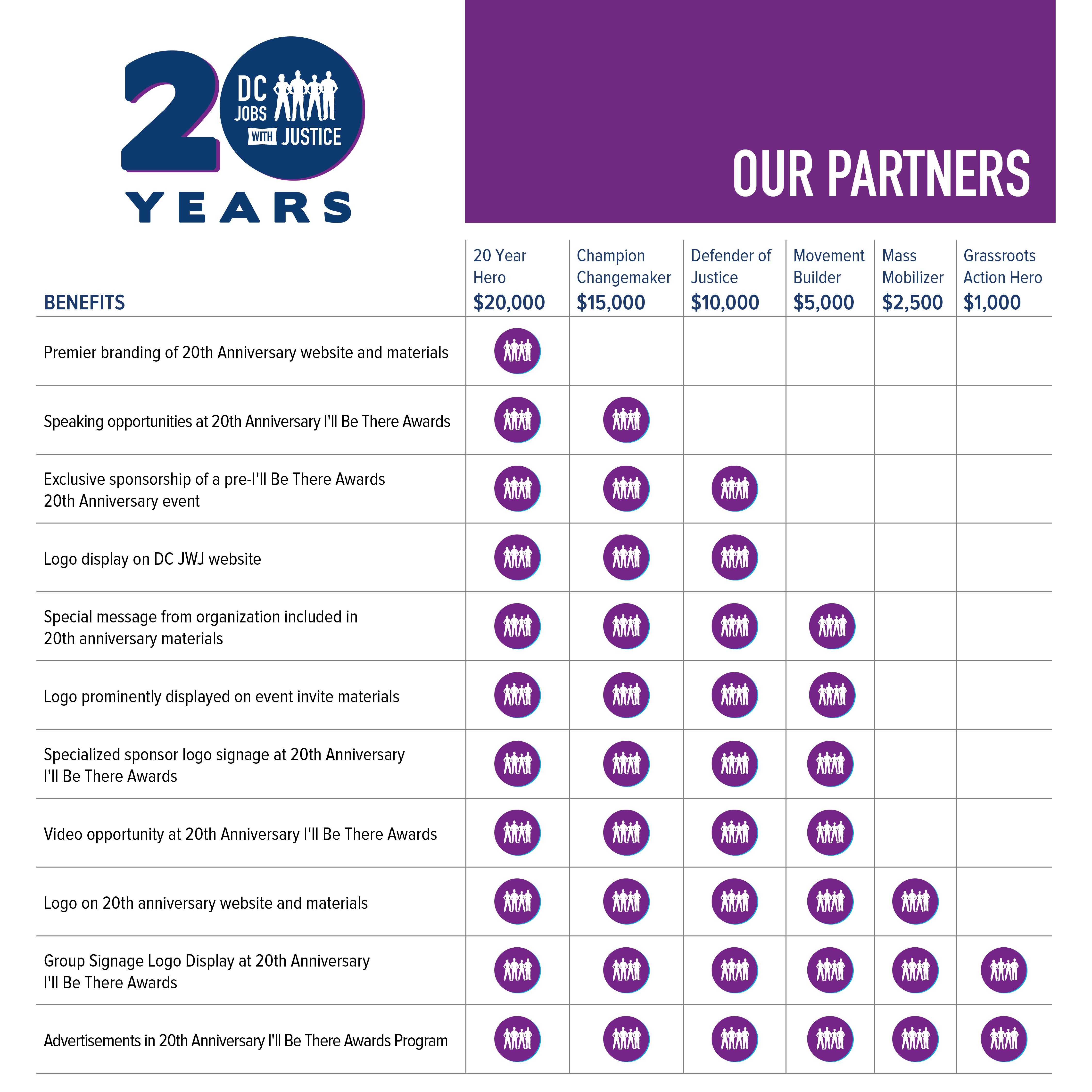 DC_JWJ_Partner_Table_2021_Social